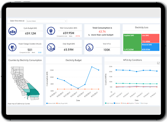 Boost operational efficiency with Power BI dashboards