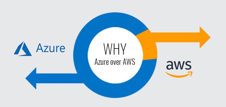 choose microsoft azure over amazon web services