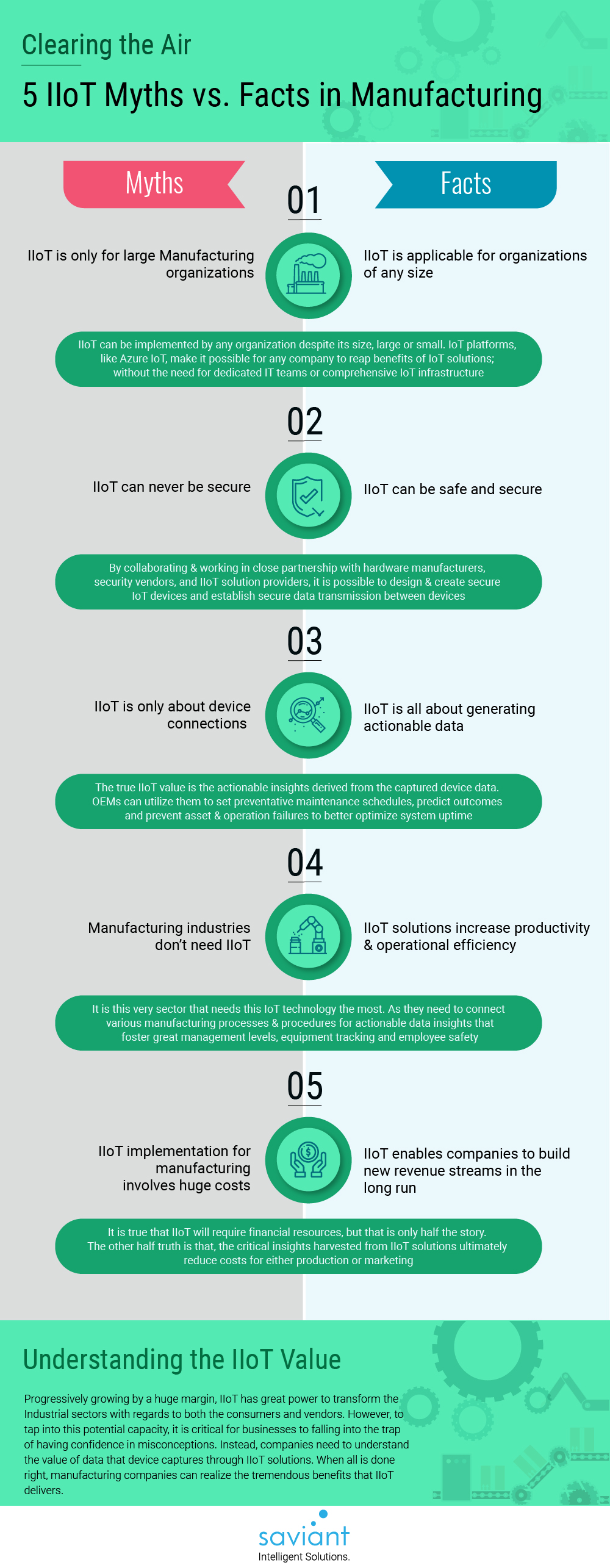 IIoT implementation myths in manufacturing infographic
