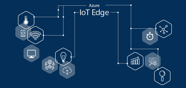 Implementation of Azure IoT edge