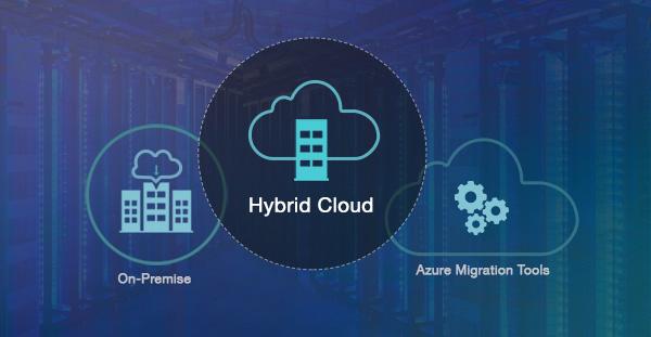Microsoft azure migration tools for hybrid cloud journey of Enterprises