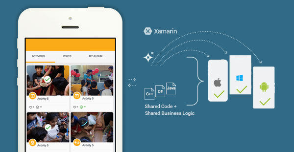 7 Powerful ways to develop Mobile Apps quickly with Xamarin