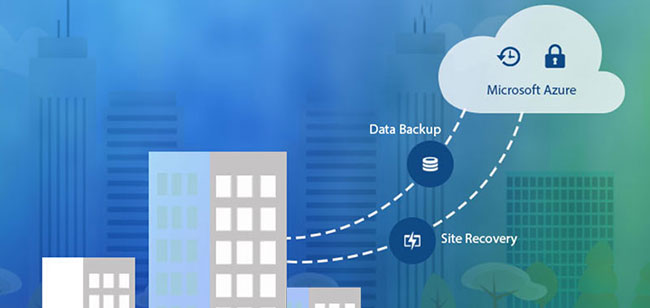 disaster recovery azure solution