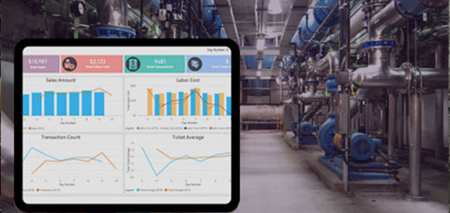 Smart Metering & Data Analytics solution