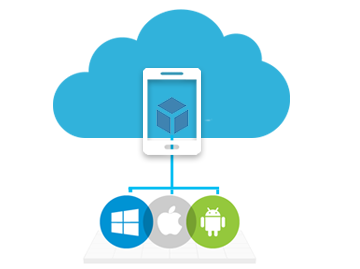 Azure Mobile Apps